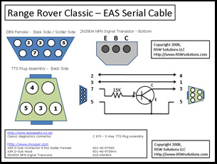 eas_classic_serial_small